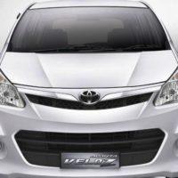 Harga Mobil Avanza Veloz Terbaru Spesifikasi Fitur Gambar Kelebihan Keunggulan
